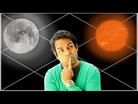 How to study Hora Chart in Vedic Astrology and Secrets of birthday, Invention of 7 day week