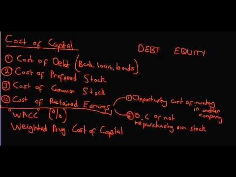 Cost of Capital - Cost of Debt