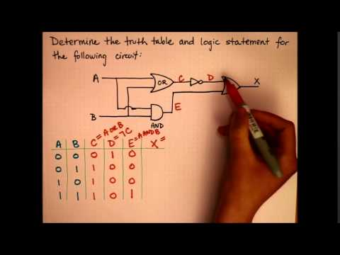 Determing the truth table and logic statement