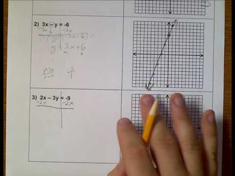 Algebra 1 (Topic 8-4) Changing to y=mx+b Form