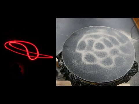 Sound Visualizer & Chladni Patterns  Formed on a Plastic Bucket // Homemade Science with Bruce Yeany