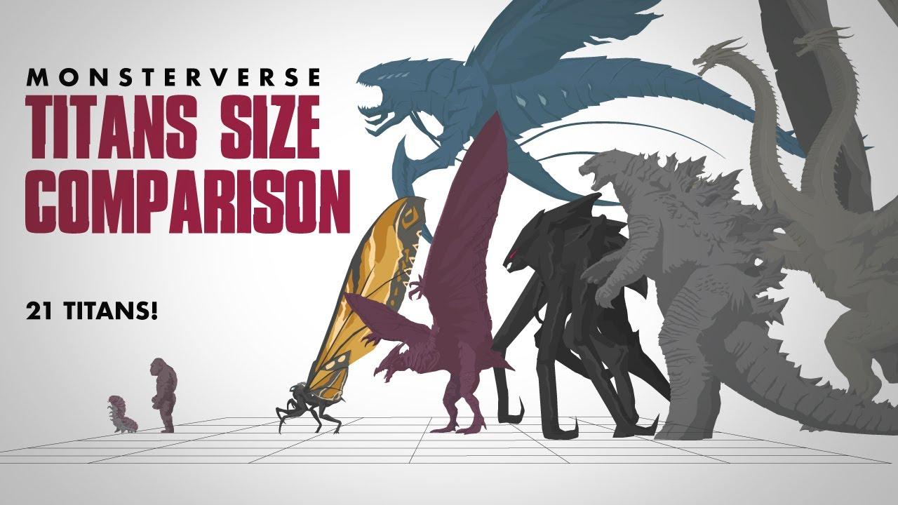 Monsterverse Titans | ANIMATED Size Comparison