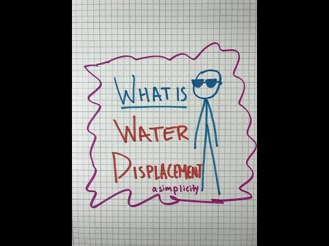 What is Water Displacement?