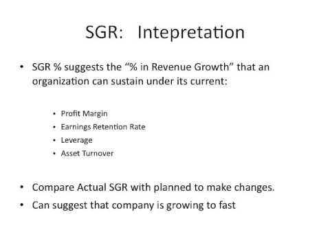 Lean Finance _ Sustainable Growth Rate