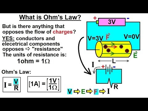 Physics - E&M: Ch 40.1 Current & Resistance Understood (5 of 17) What is Ohm's Law?