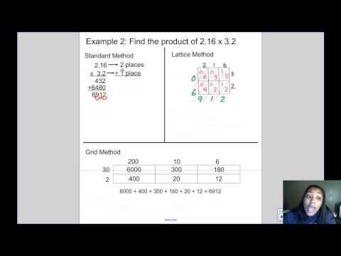 Mrs Kingsberry- Multiplying Decimals