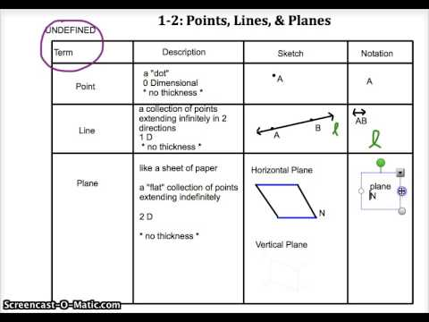 Basic Geometry Terms