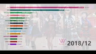 kpop album sale Videos - 9tube tv
