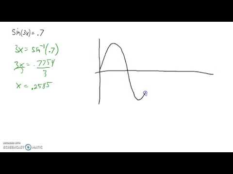 Solving trig equations with non-standard periods using graph symmetry