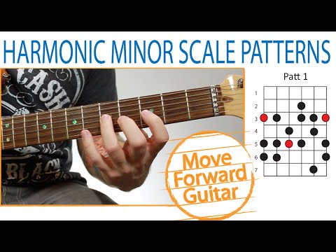 Guitar Scales - Harmonic Minor Patterns (Positions) - 2/3 Notes per String