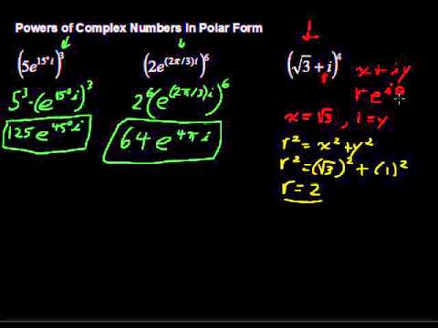 What are the Powers of Complex Numbers in Polar Form? - Algebra Tips