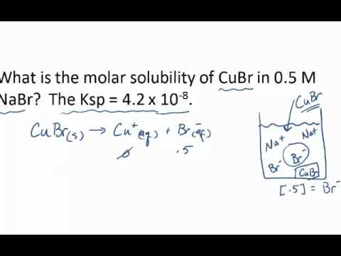 Molar Solubility Example Calculation - Common Ion