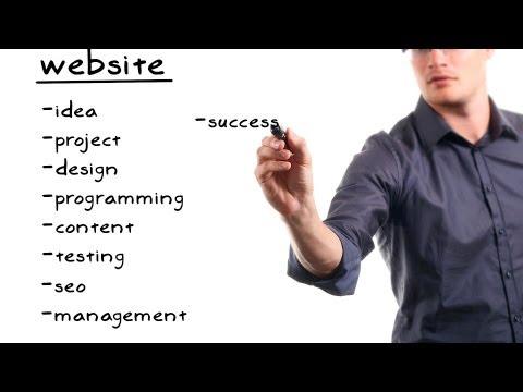 Website Design Basics | Graphic Design