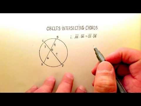 Circles:  Intersecting Chords