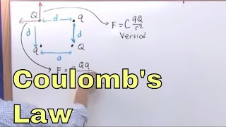 Electric Charge & Coulomb's Law"