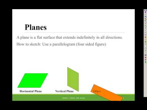 Geometry 1.1 IM2 Points Lines and Planes