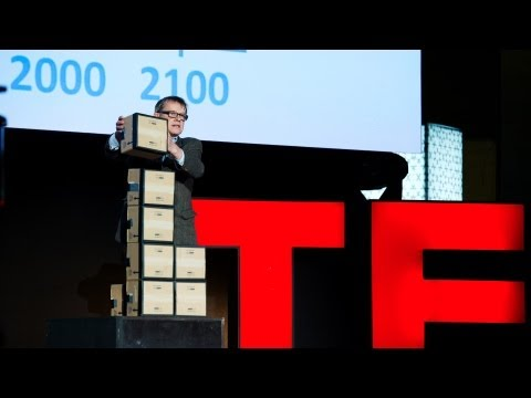 Religions and babies | Hans Rosling