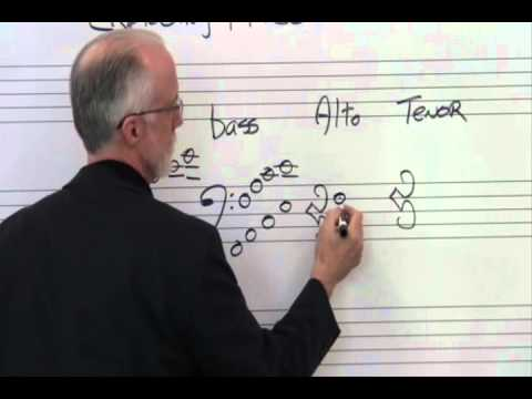 Exploding FACES!- A Guide to Reading Different Clefs