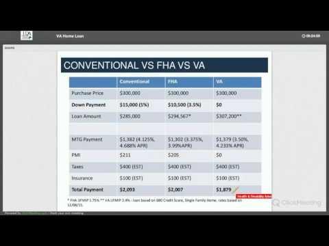 Understanding Your VA Home Loan Benefits