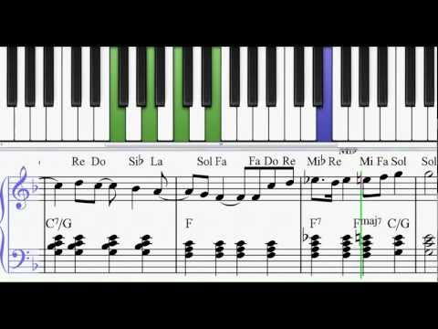 How To Play 13 Pop Songs With 4 Chords Beatles 4 Chords