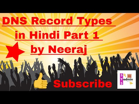 DNS Record Types Explained by Neeraj
