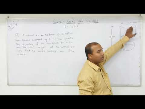 Class- 10 Surface Areas and Volumes  (Part- 2)