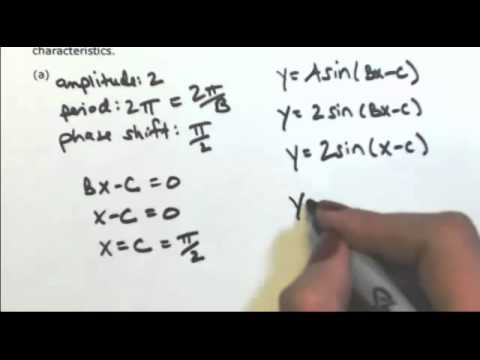 Write a sine function with given amplitude, period, and phase shift
