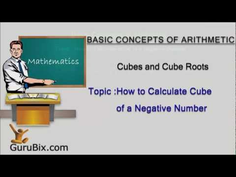 How to calculate cube of a negative number | Cubes and cube roots | Math Lessons