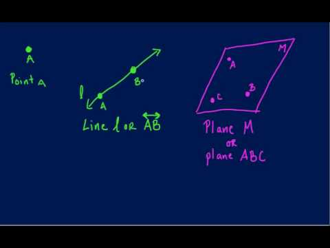 Geometry: Points, Lines, and Planes Intro 1