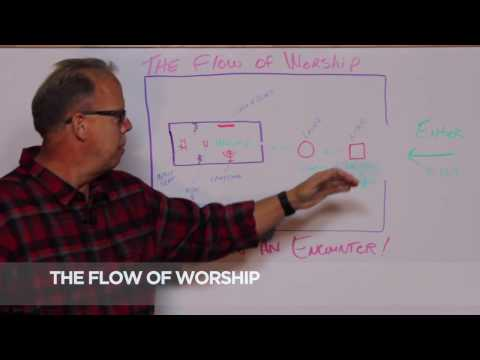 The Flow of Worship by Pastor Eric Hansen