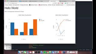 Dash and Python 6: Interacting With Plotly Charts - PakVim