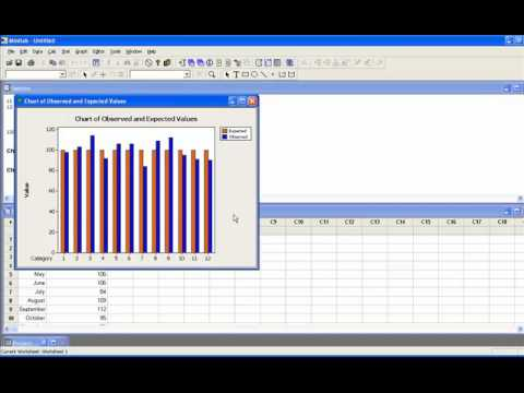 Goodness of Fit Minitab Example (uniform distribution expected)