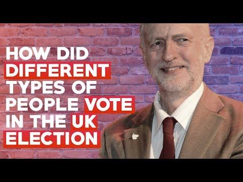 How Did Different Types of People Vote in the UK 2017 Election