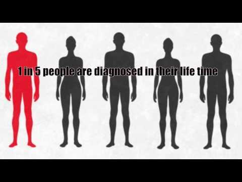 Skin Cancer PSA - Cases Increasing