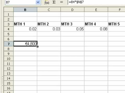 Financial Projections Example Pt. 3 (Cash Flow)