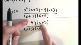 Rational Function Find The Asymptotes Vertical Horizontal Slant Obliq