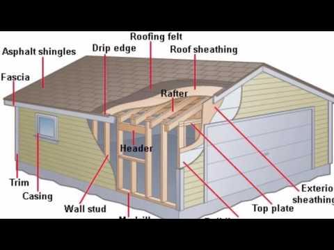 Garage Addition Cost Bradenton Florida - Roberts Brothers Construction