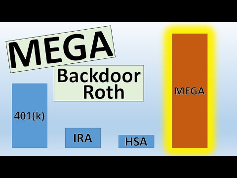 What is a MEGA BACKDOOR ROTH IRA contribution?