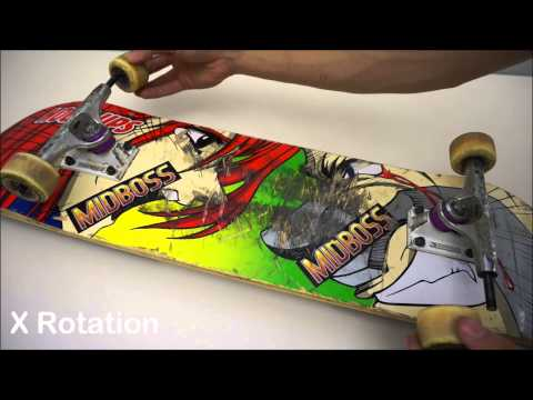 How to Rotate Your Skateboard Wheels