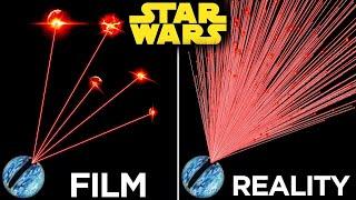 Worst Scientific Inaccuracies In Films