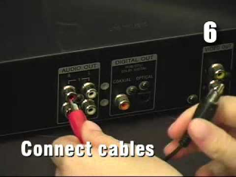 How to Connect a DVD Player to a Computer