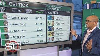 How the Celtics bring Kemba Walker to Boston | SportsCenter