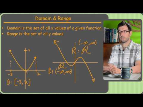 Domain and Range of a function: How to find them and express in interval notation