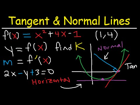 Horizontal Tangent Lines & Equation of Normal Line - Parallel & Perpendicular - Find K - Derivatives