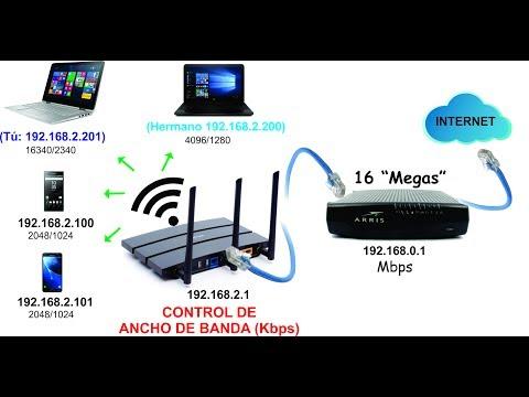Control de ancho de BANDA con un AP TP-Link Archer anexado a un Router Arris Netflix 2017