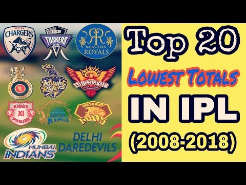 Top 20 Lowest Totals In IPL From 2008 To 2018