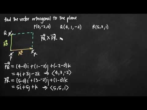 Vector orthogonal to the plane (KristaKingMath)