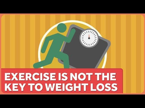 Exercise is NOT the Key to Weight Loss