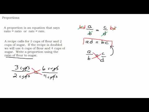 Introduction to Proportions and Cross Product Property