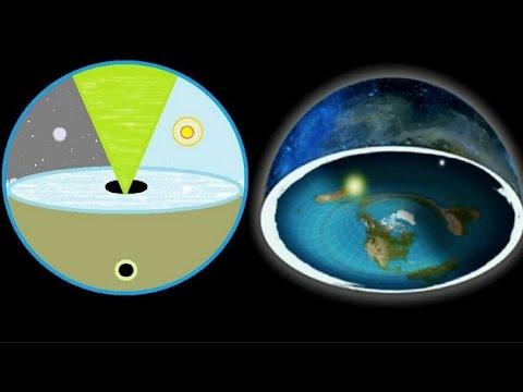 Flat Earth Dome Explained 100% & the Entrance to Agartha